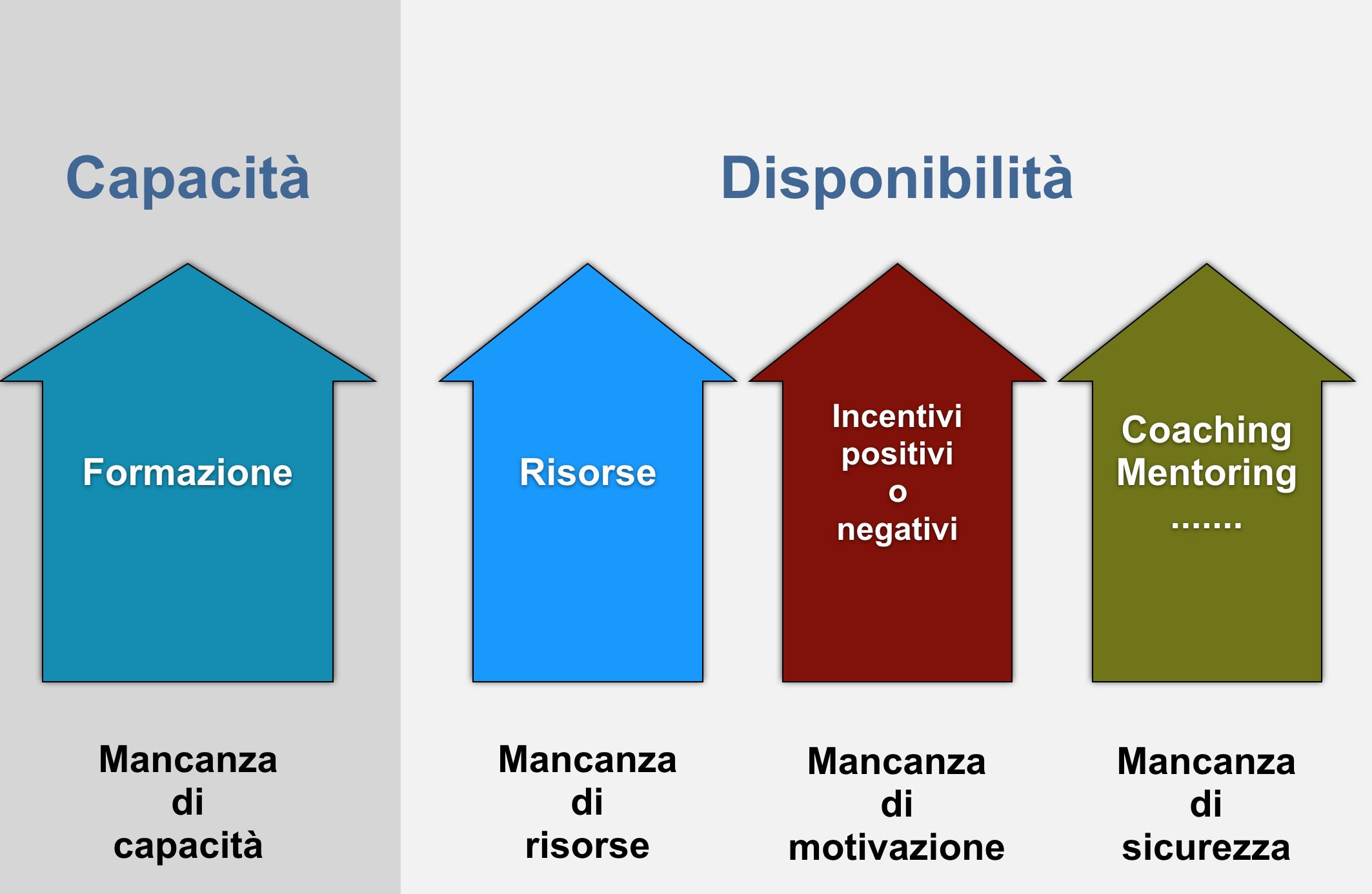 3-1-Autonomia